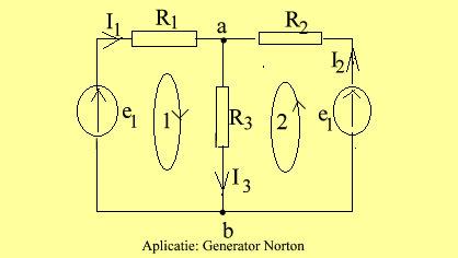 Aplic.Norton
