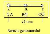 bornele.gen.stea