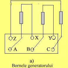 bornele.generatorului
