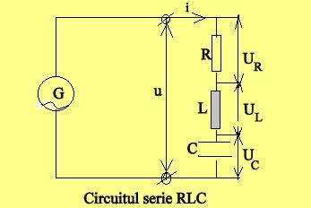 circ.serie.RLC.