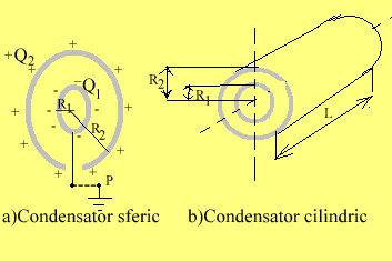 Tipuri de condensatori