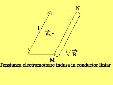 e.indus.in.cond.liniar