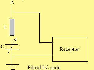 filtrul.LC.serie