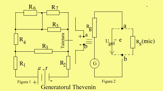 Gen.Thevenin