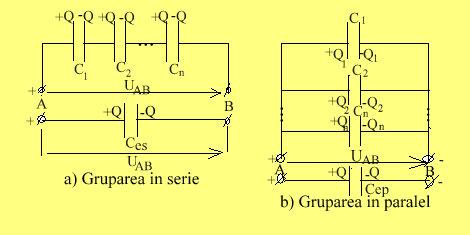 gruparea condensatorilor