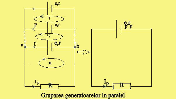 grup.gen.in.paralel