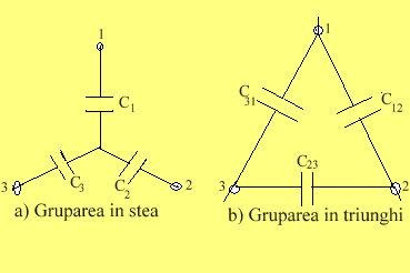 grup.stea.triunghi