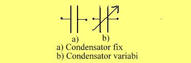 simbolul condensatorului