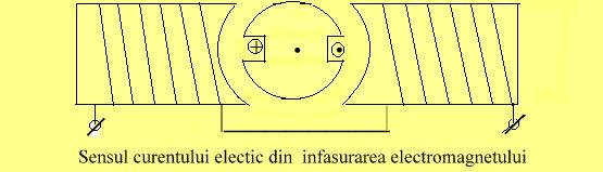 sens.crt.electromag